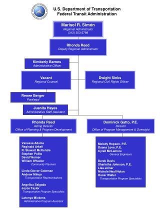 U.S. Department of Transportation Federal Transit Administration