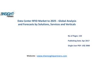 Data Center RFID Market Research Report 2025 -Market Size and Forecast |The Insight Partners