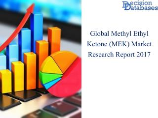 Global Methyl Ethyl Ketone (MEK)  Market Research Report 2017-2022