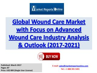 Wound Care Market: Global Industry Trends, Share, Size, Growth, Opportunity and Forecast 2017-2021