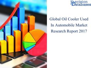 Worldwide  Oil Cooler Used In Automobile  Market Key Manufacturers Analysis 2017