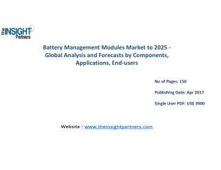 Battery Management Modules Market - Global Industry Analysis, Size, Share, Growth, Trends, and Forecast 2016 – 2025|The