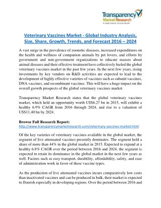 Veterinary Vaccines Market Research Report Forecast to 2024