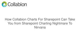How Collabion Charts For Sharepoint Can Take You from Sharepoint Charting Nightmare To Nirvana