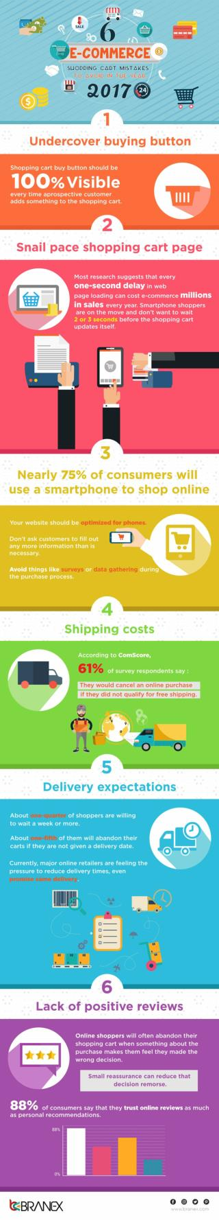 6 eCommerce Shopping Cart Mistakes to Avoid in the year 2017