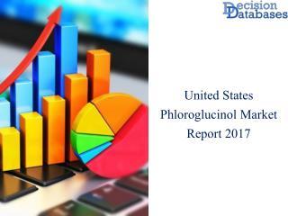 United States Phloroglucinol Market Analysis and Forecasts 2017