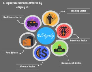 Electronic Signatures Not Only Save Paper But Much More