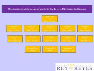 Ministerio Centro Cristiano de Avivamiento Rey de reyes Ministerio a las Naciones