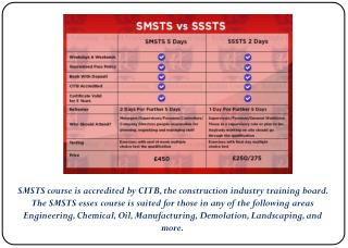 SMSTS Training Provider