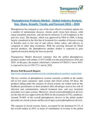Photopheresis Products Market Research Report Forecast to 2024