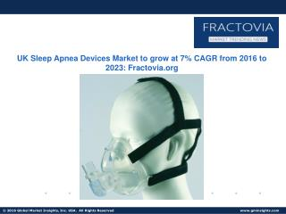 Respiratory Polygraphy Devices of Sleep Apnea Devices Market to grow at more than 7% from 2016 to 2023