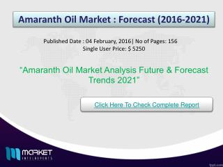 Amaranth Oil Market is on Rise. Watch Out Latest Trends and Issues Globally!