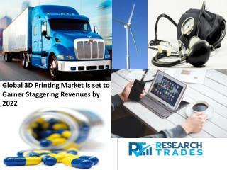 Global 3D Printing Market is set to Garner Staggering Revenues by 2022