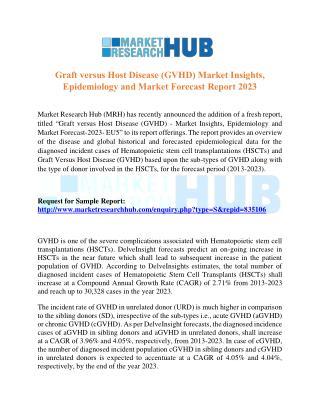 Graft versus Host Disease (GVHD) Market Insights, Epidemiology and Market Report 2023