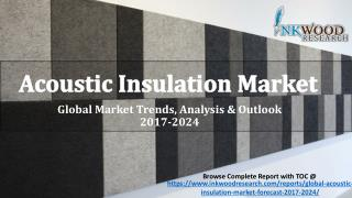 Global Acoustic Insulation Market Insights, Opportunity Analysis, Market Shares and Forecast 2017-2024