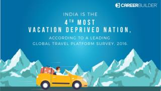 India is the 4th Most Vacation Deprived Nation in the World