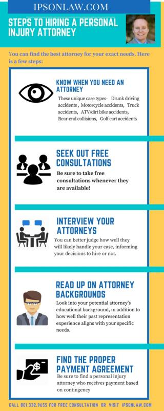 Steps for Hiring Personal Injury Lawyers
