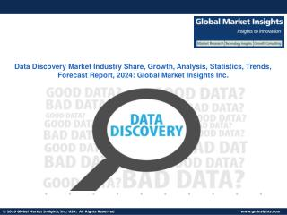 Data Discovery Market Industry Share, Growth, Analysis, Statistics, Trends, Forecast Report, 2024