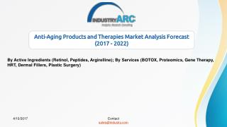 Anti-Aging Products and Therapies Market