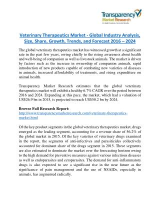 Veterinary Therapeutics Market Research Report by Geographical Analysis and Forecast to 2024