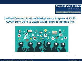 Unified Communications Market in Government applications to grow at 14.5% CAGR from 2016 to 2023