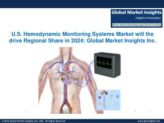 Hemodynamic Monitoring Systems Market Share, Industry Analysis Report, Regional Outlook by 2024