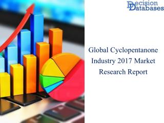 Global Cyclopentanone Market Analysis By Applications and Types