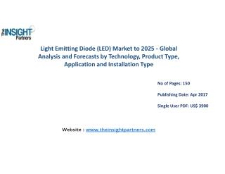 Light Emitting Diode (LED) Market is expected to grow at high CAGR during the forecast period 2016-2025 |The Insight Par