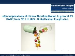Global Clinical Nutrition Market to grow at 7% CAGR from 2017 to 2024