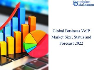 Business VoIP  Market Research Report: Worldwide Analysis 2017