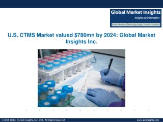 CTMS Market share to reach $2bn by 2024