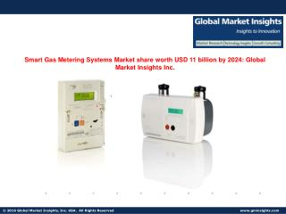 Global Smart Gas Metering Systems Market share to hit 190 million units by 2024