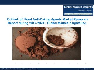 Food Anti-Caking Agents Market Drivers and Challenges Report 2024