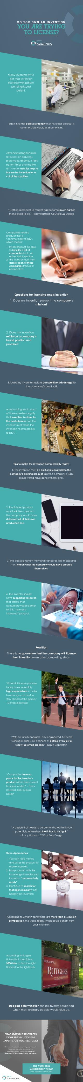 Do You Own an Invention You Are Trying to License | Brand Licensing | Brand