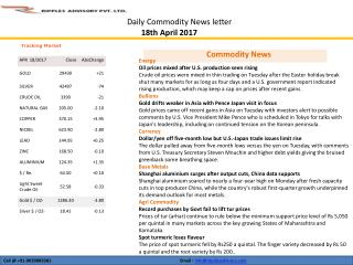 RIPPLES-COMMODITY-DAILY-REPORT-APRIL-18-2017