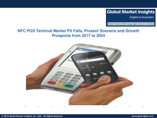 NFC POS Terminal Market Analysis, Innovation Trends and Current Business Trends by 2024