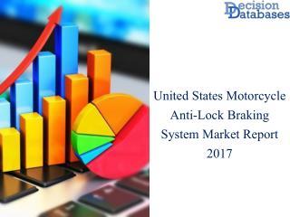 United States Motorcycle Anti-Lock Braking System  Market Key Manufacturers Analysis 2017