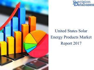 United States Solar Energy Products  Market Key Manufacturers Analysis 2017