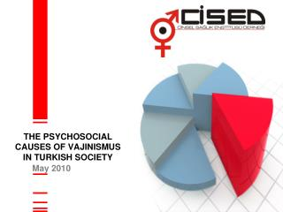 THE PSYCHOSOCIAL       CAUSES OF VAJINISMUS             IN TURKISH SOCIETY
