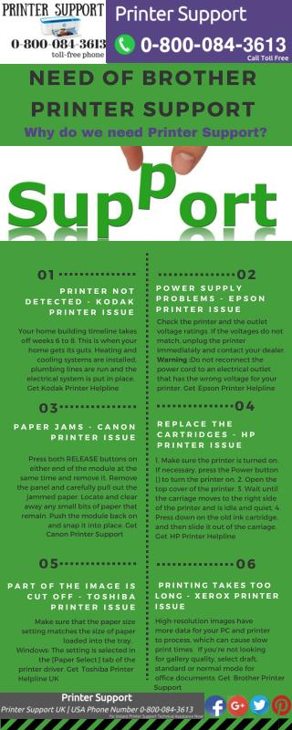 Need of HP Printer Helpline for Solutions. Call : 0-800-084-3613