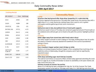RIPPLES-COMMODITY-DAILY-REPORT-APRIL-20-2017