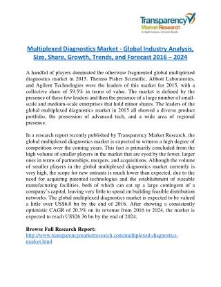 Multiplexed Diagnostics Market Research Report Forecast to 2024