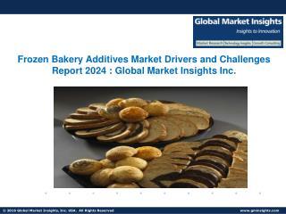 Frozen Bakery Additives Market in emulsifier sector to hit $8.5bn by 2024