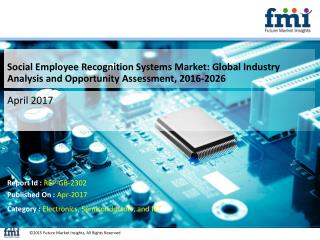 Social Employee Recognition Systems Market Will hit at a CAGR 14.3% from 2026