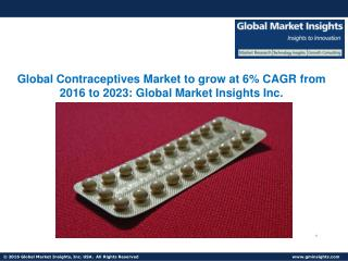 Contraceptives Market share to reach USD 33 billion by 2023