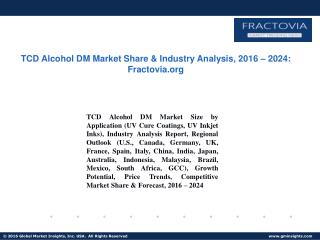 PPT for TCD Alcohol DM Market