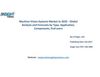 Machine Vision Systems Market to 2025-Industry Analysis, Applications, Opportunities and Trends |The Insight Partners