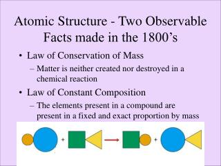 Atomic Structure - Two Observable Facts made in the 1800 s