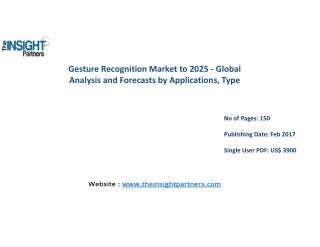 The Insight Partners Releases New Report on Gesture Recognition Market 2016-2025