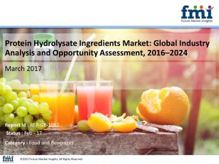Protein Hydrolysate Ingredients Market will expand at a robust CAGR of 6.2% by 2024-end